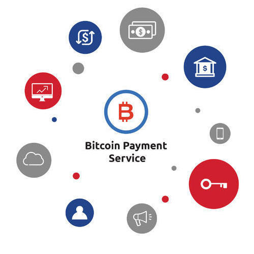 Bitcoin Payment System-1b6600e1