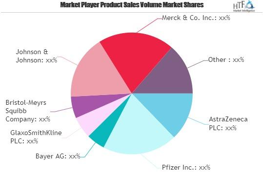 Cancer Therapeutics Market-251c96ae