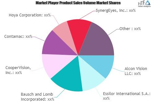Contact Lens Market-f2fa2dc2