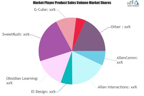 Corporate E-Learning Content Development Market-20a605a4