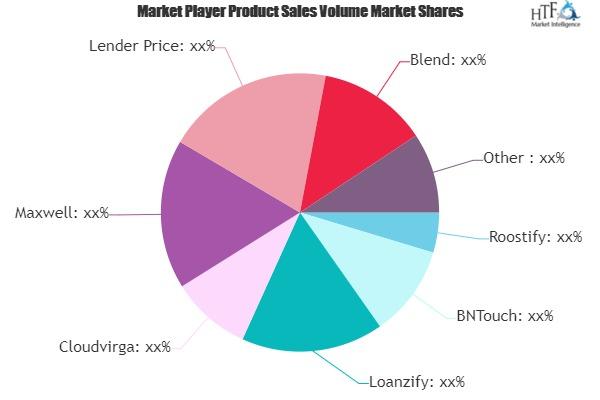 Digital Mortgage POS Software Market-4b8ff3ee