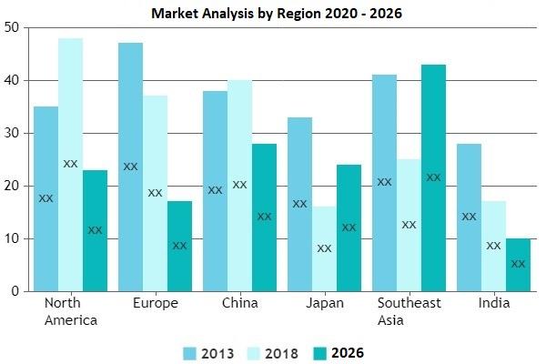 Data Center Infrastructure Management Market