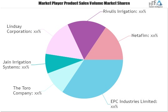 Greenhouse Irrigation Systems Market-81891ab6
