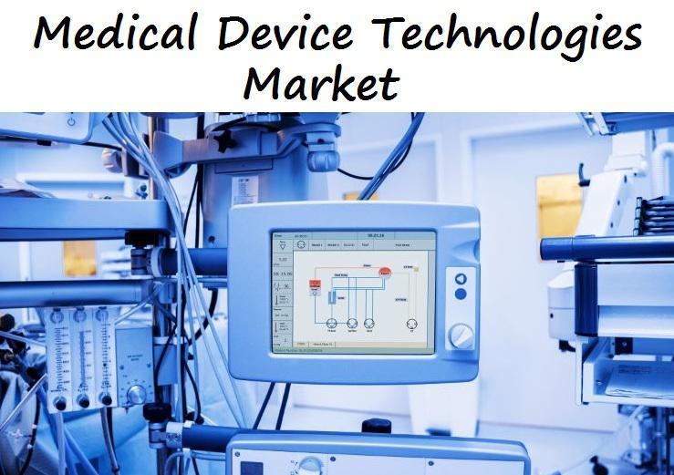 Medical Device Technologies-98fa7733
