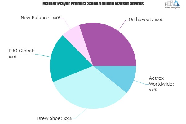 Medical Footwear Market-c60eacd0