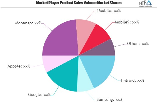 Mobile App Stores Market-cdae5a4c