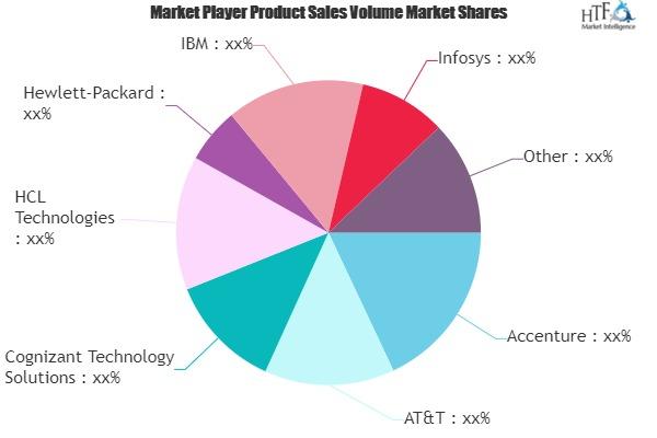 Mobile Application Market-b2e4e990