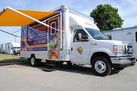 Mobile Health Vehicle Market-ac9ce6ec
