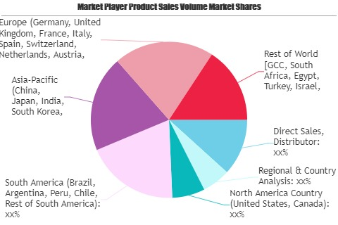 Online Baby Products Retailing Market-924993d4