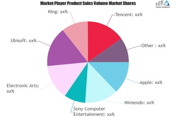 Online Game Platforms Market-40cfe4cd