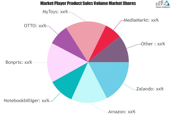 Online Retailing Market-62ec1f72