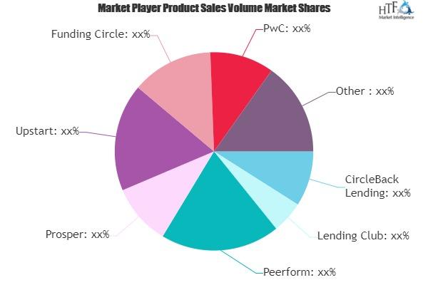 P2P Lending Market-6b4817f7