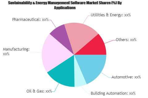 Sustainability & Energy Management Software Market-f43a79f8