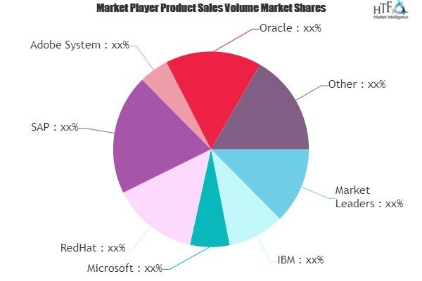 Telecom Application Server Market-7771ff48