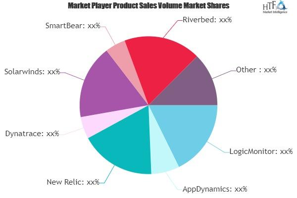Web Monitoring Software Market-4fbbac38