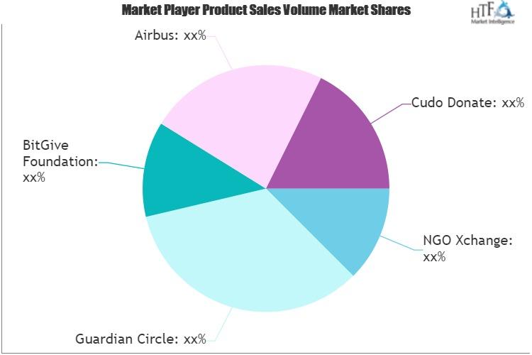 Blockchain For Non-Profits Market-01c49190