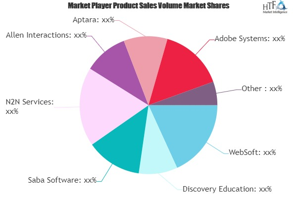 Digital Education Content Market-96f82230