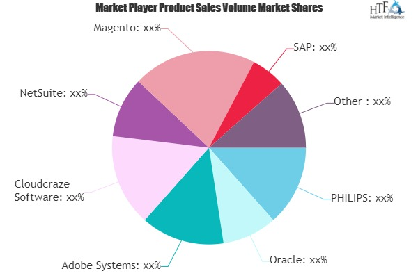 Digital Platforms Market-69dd619b