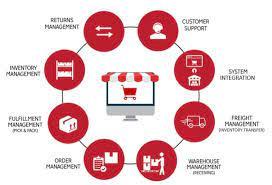 E-commerce Fulfillment Services-2dc97615