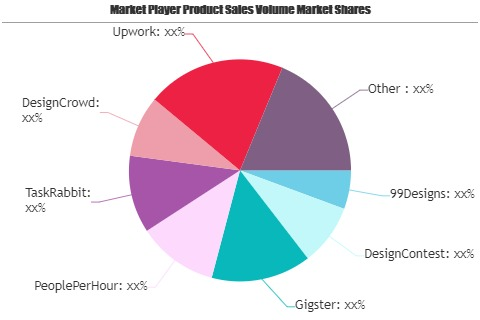 Freelance Platforms Market-90c39af3