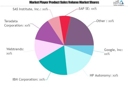 Multichannel Analytics Market-5d310cbb