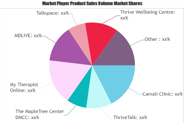 Online Therapy Services Market-e26d1b12