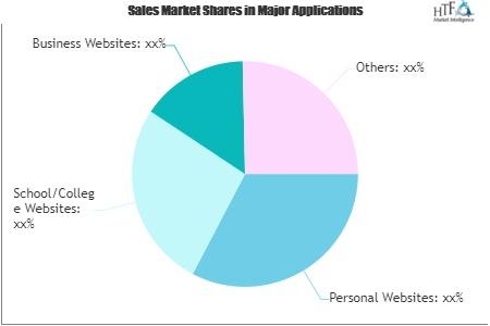 PC Website Builders Market-226ebad5