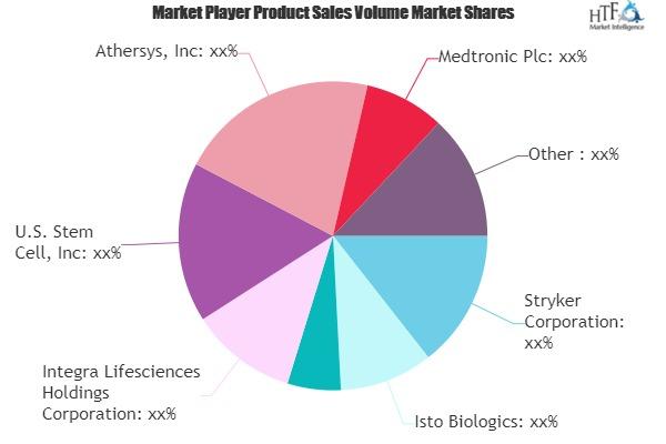 Regenerative Medicine Market-440b5218