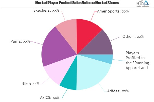 Running Apparel and Footwear Market-3e618279