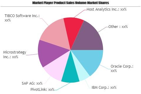 Saas-Based Business Intelligence Market-f695478c
