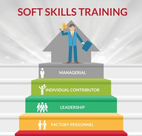 Soft Skills Training-5cd077a3