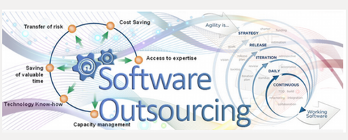Software Outsourcing-330586a4