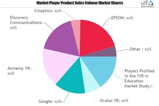 VR in Education Market-7e912a46